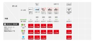福岡~長崎間を安く移動するなら「電車」